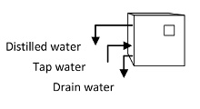 principle for distillation