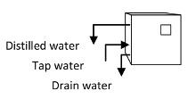 principle for distillation